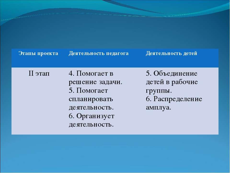 Этапы проекта Деятельность педагога Деятельность детей II этап 4. Помогает в ...