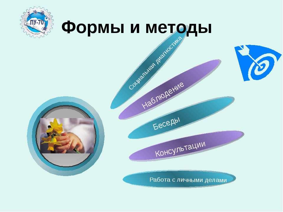 Формы и методы