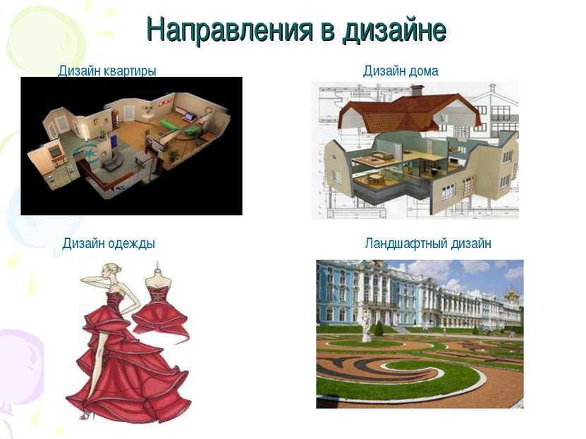 Направления в дизайне Дизайн квартиры Дизайн дома Дизайн одежды Ландшафтный д...