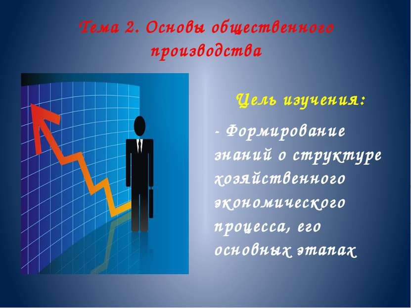Тема 2. Основы общественного производства Цель изучения: - Формирование знани...