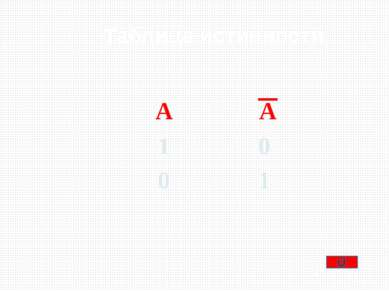 Задание 4 Для какого имени ложно высказывание 1 буква гласная ИЛИ 4 буква сог...