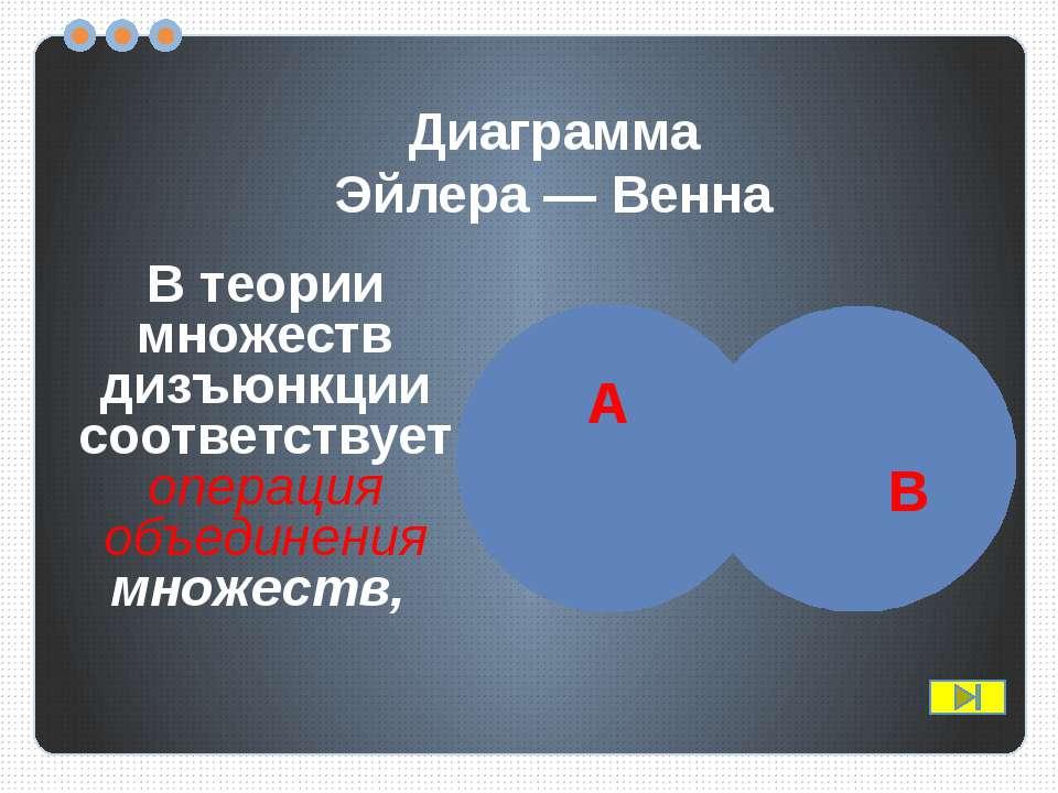 логические операции Диаграмма Эйлера — Венна В алгебре множеств логическому о...