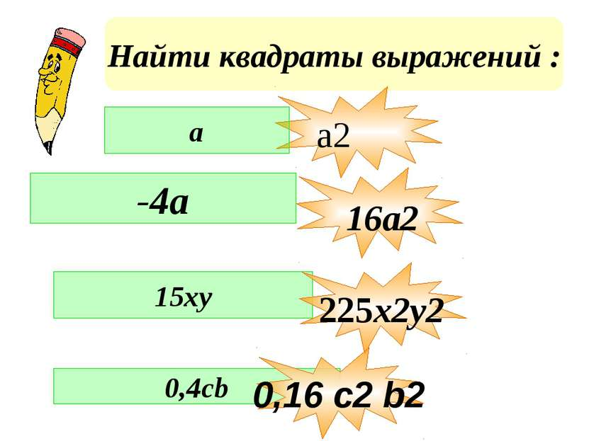 Найти квадраты выражений : -4a 15xy 0,4cb а2 16a2 225x2y2 0,16 c2 b2 а Способ...