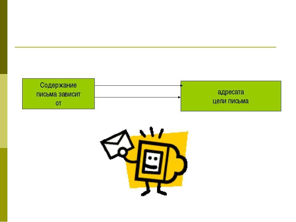 Содержание письма зависит от адресата цели письма