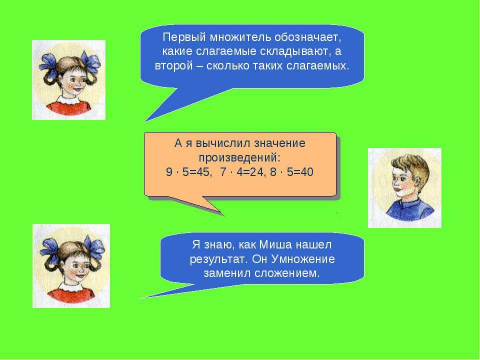 С презентацией знакомство умножением
