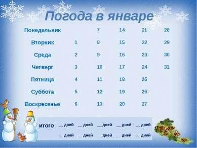 Погода в январе Понедельник 7 14 21 28 Вторник 1 8 15 22 29 Среда 2 9 16 23 3...