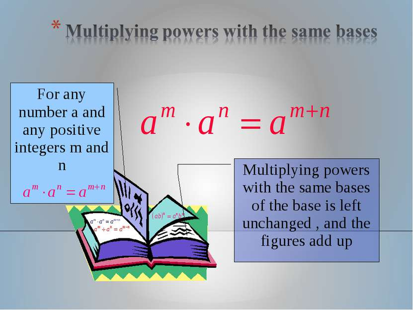 For any number a and any positive integers m and n Multiplying powers with th...