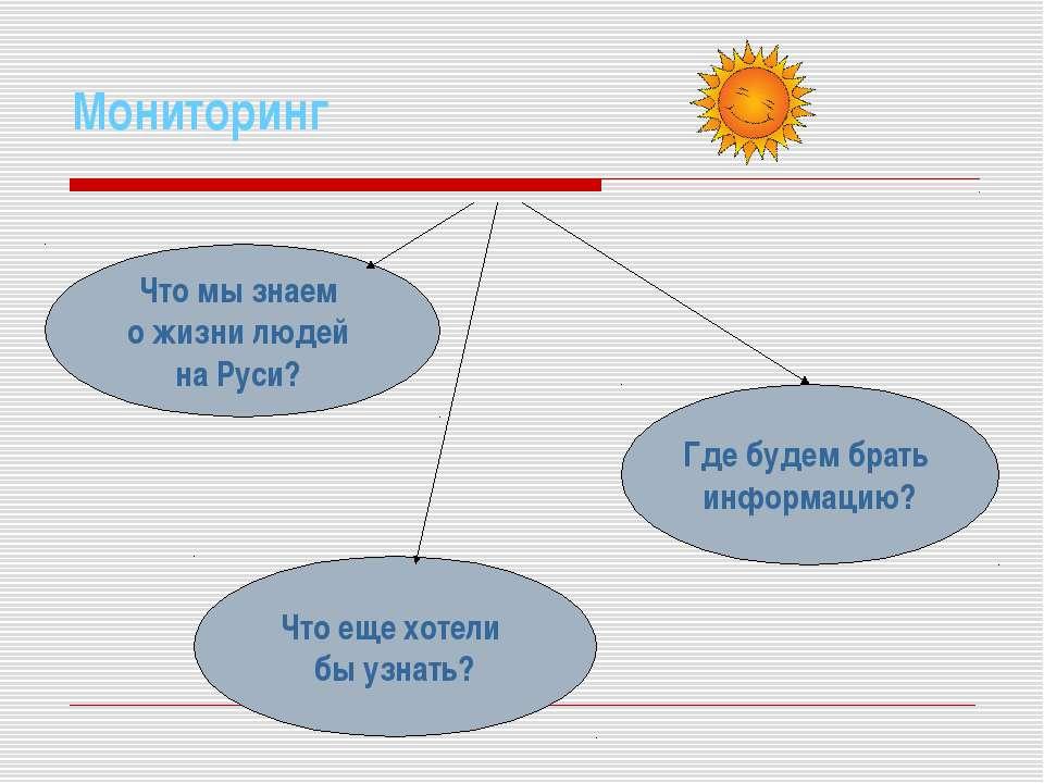 Мониторинг Что мы знаем о жизни людей на Руси? Что еще хотели бы узнать? Где ...