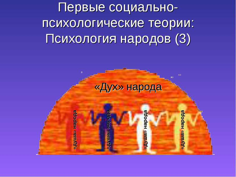 Первые социально-психологические теории: Психология народов (3) «Дух» народа ...