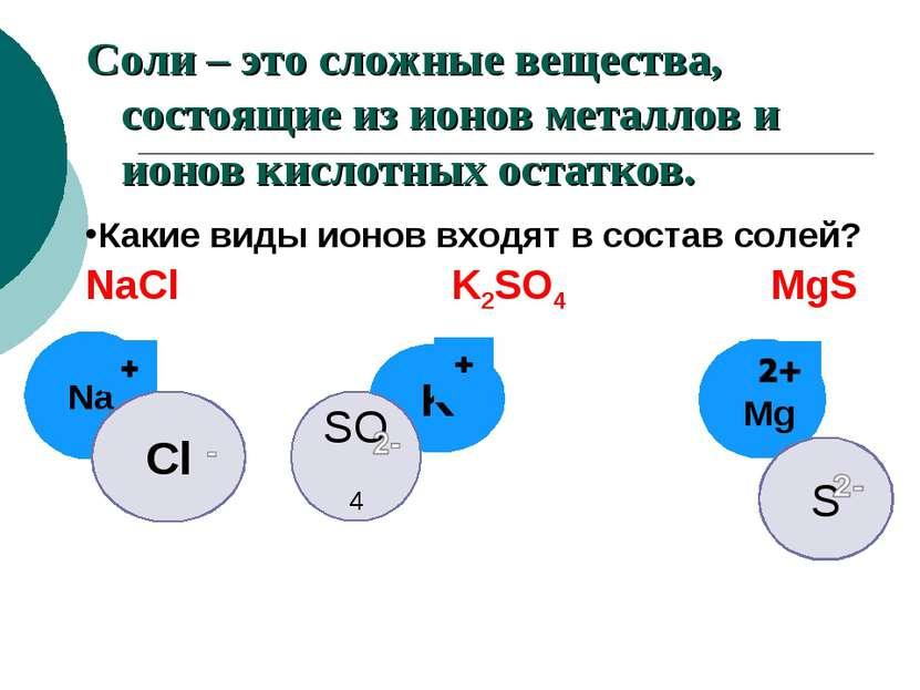 Соли – это сложные вещества, состоящие из ионов металлов и ионов кислотных ос...