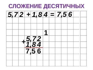 СЛОЖЕНИЕ ДЕСЯТИЧНЫХ ЧИСЕЛ 5 7 2 , 1 8 4 , + = 5 7 2 , 1 8 4 , + 6 5 1 7 , 7 5...