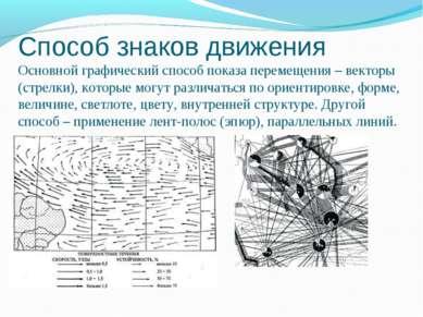 Способ знаков движения Основной графический способ показа перемещения – векто...