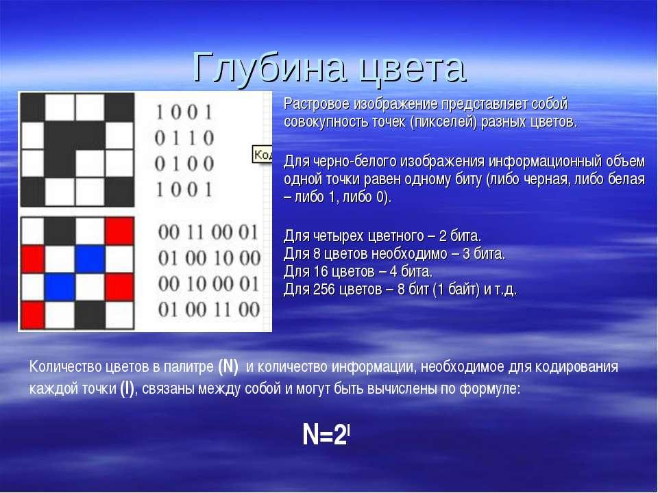 Глубина цвета Растровое изображение представляет собой совокупность точек (пи...