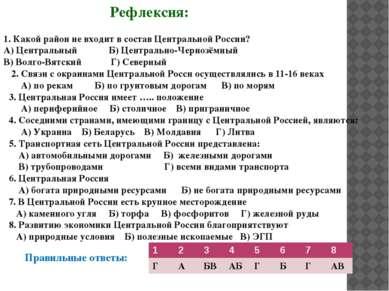 1. Какой район не входит в состав Центральной России? А) Центральный Б) Центр...