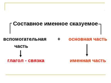 Составное именное сказуемое вспомогательная + основная часть часть глагол - с...
