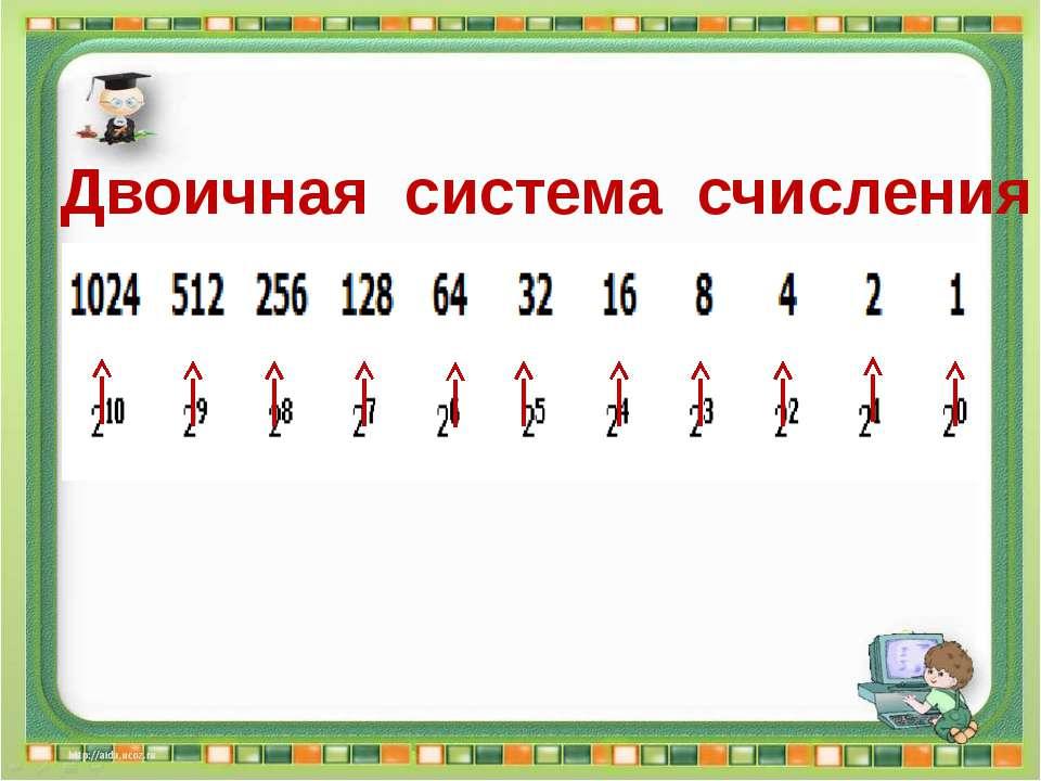 Двоичная система счисления Сергеенкова И.М. - ГБОУ Школа № 1191 г. Москва