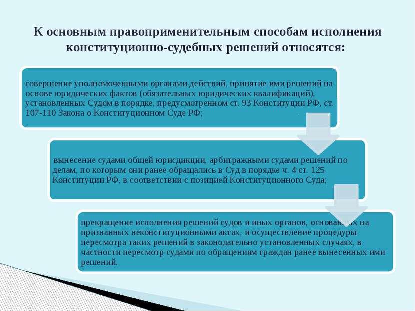 К основным правоприменительным способам исполнения конституционно-судебных ре...