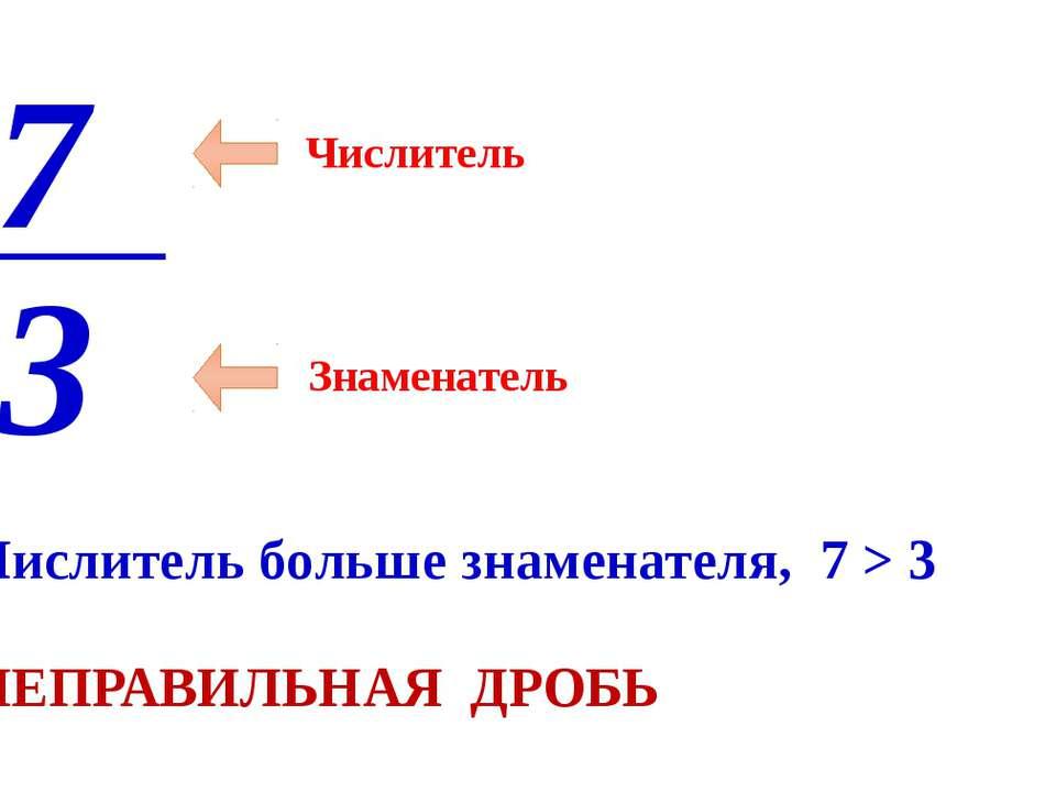 Числитель Знаменатель 7 3 Числитель больше знаменателя, 7 > 3 НЕПРАВИЛЬНАЯ ДРОБЬ