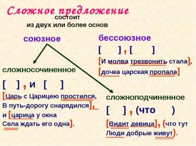 Сложное предложение состоит из двух или более основ сложносочиненное [ ] , и ...