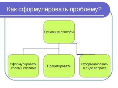 Как сформулировать проблему?