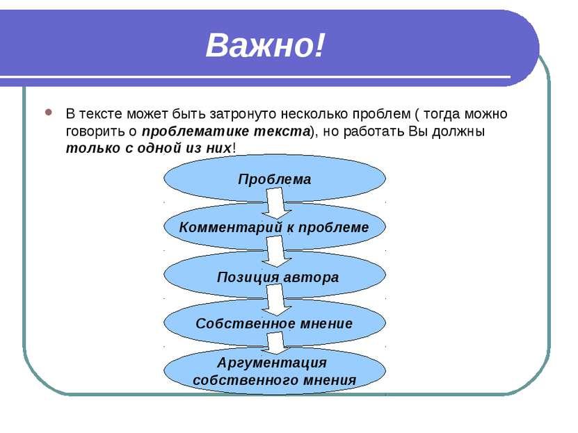 Важно! В тексте может быть затронуто несколько проблем ( тогда можно говорить...