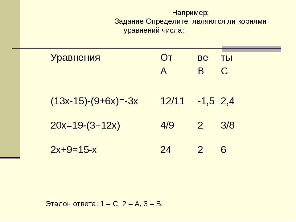 Например: Задание Определите, являются ли корнями уравнений числа: Эталон отв...