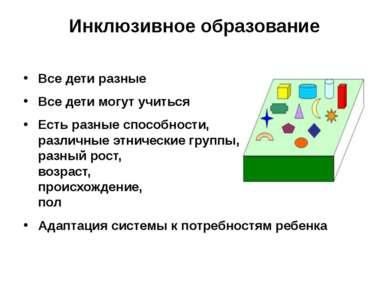 Инклюзивное образование Все дети разные Все дети могут учиться Есть разные сп...