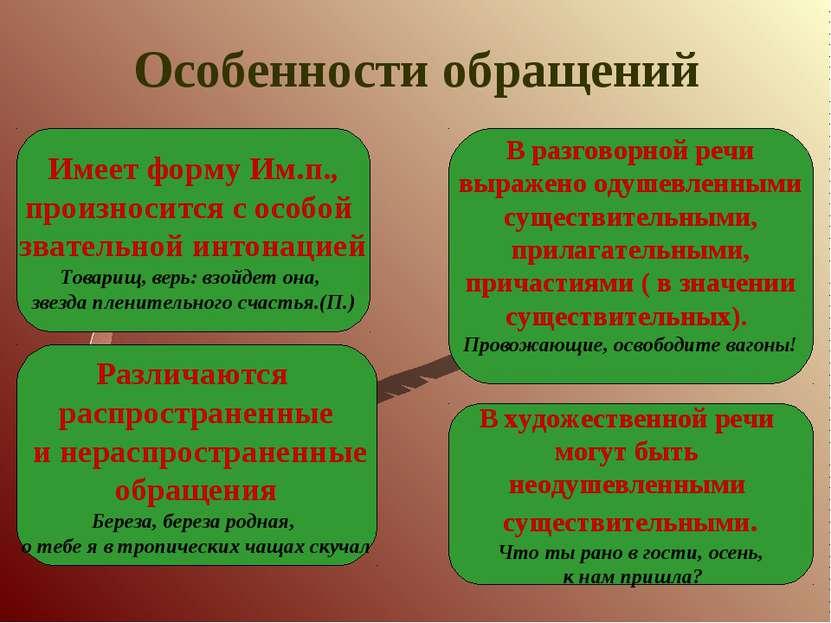 Особенности обращений Имеет форму Им.п., произносится с особой звательной инт...
