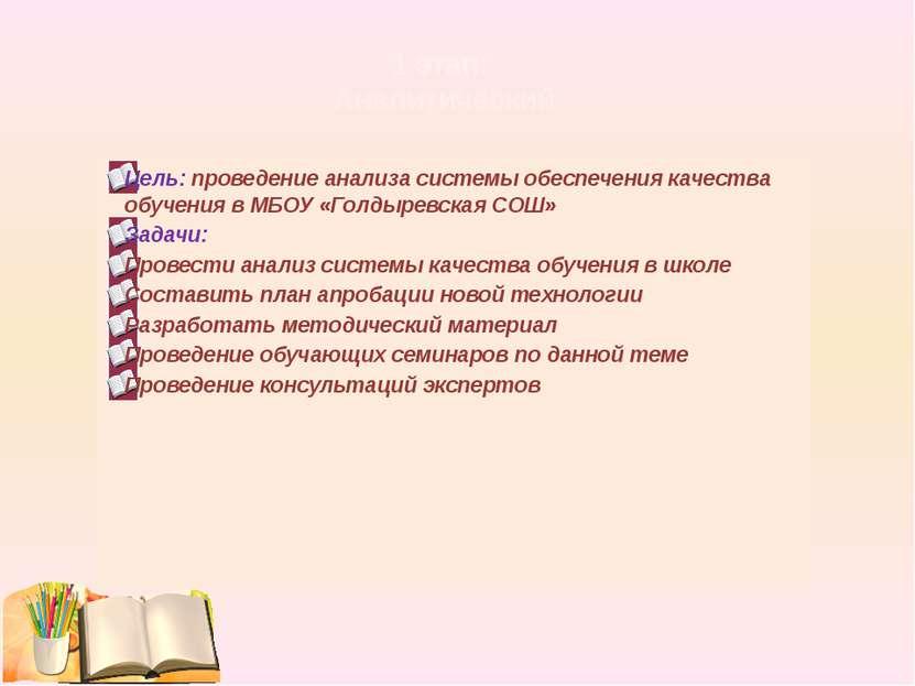 Цель: проведение анализа системы обеспечения качества обучения в МБОУ «Голдыр...