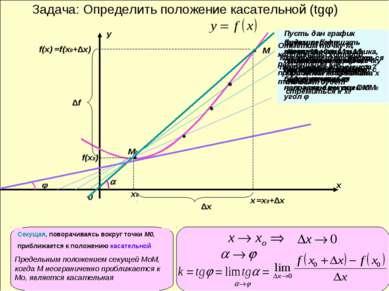 Задача: Определить положение касательной (tgφ) х у 0 М0 х0 f(x0) М х f(x) =x0...