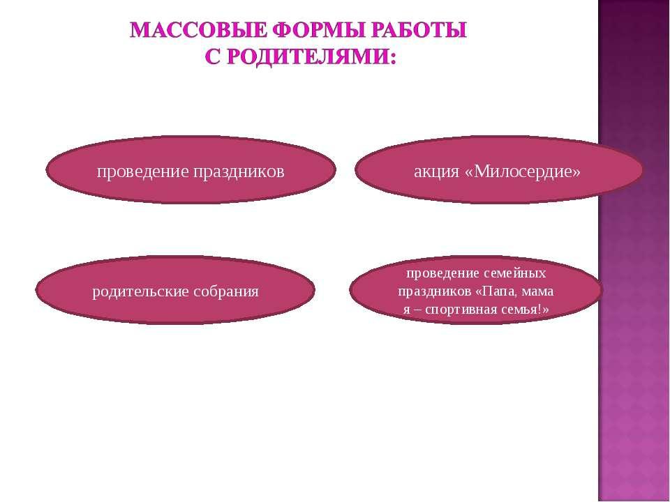 родительские собрания акция «Милосердие» проведение праздников проведение сем...