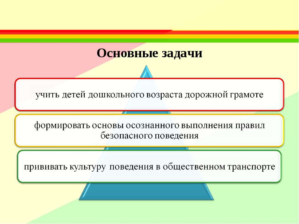 Основные задачи