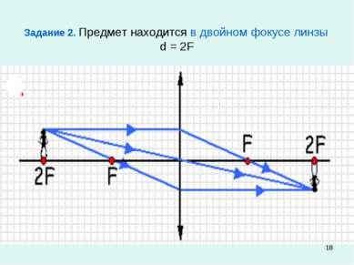 * Задание 2. Предмет находится в двойном фокусе линзы d = 2F