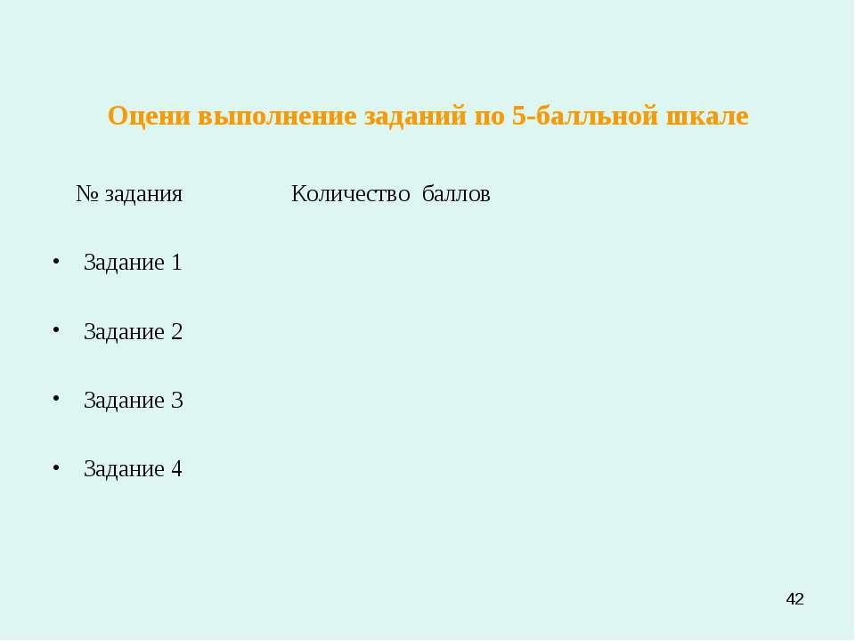 * Оцени выполнение заданий по 5-балльной шкале № задания Количество баллов За...