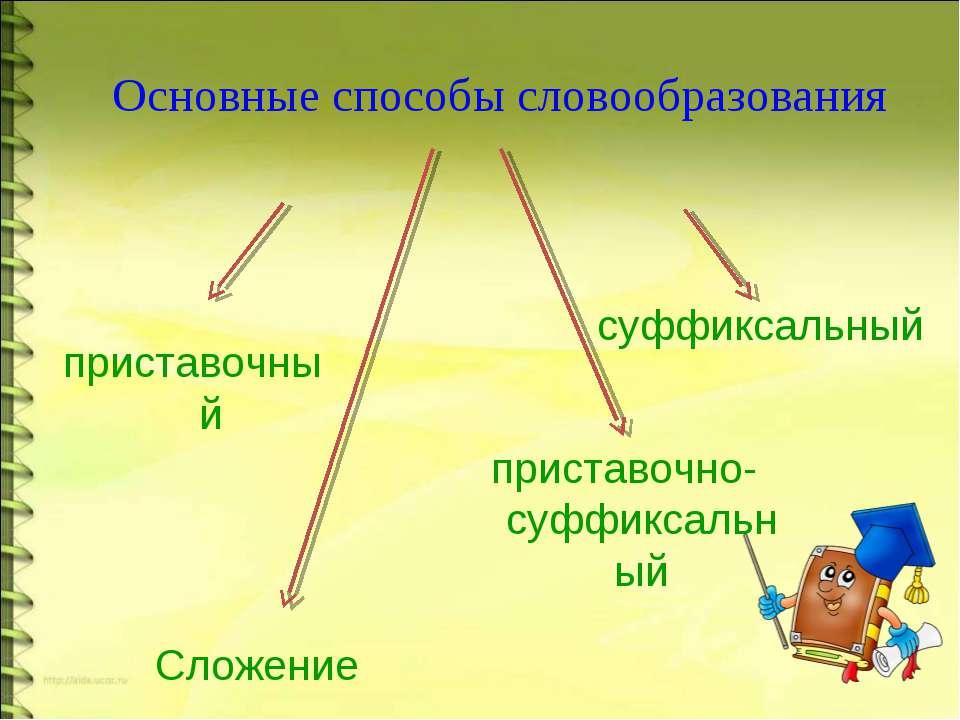 Основные способы словообразования приставочный суффиксальный Сложение пристав...