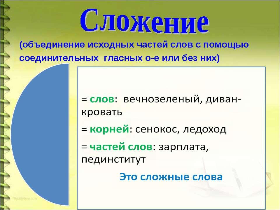 (объединение исходных частей слов с помощью соединительных гласных о-е или бе...