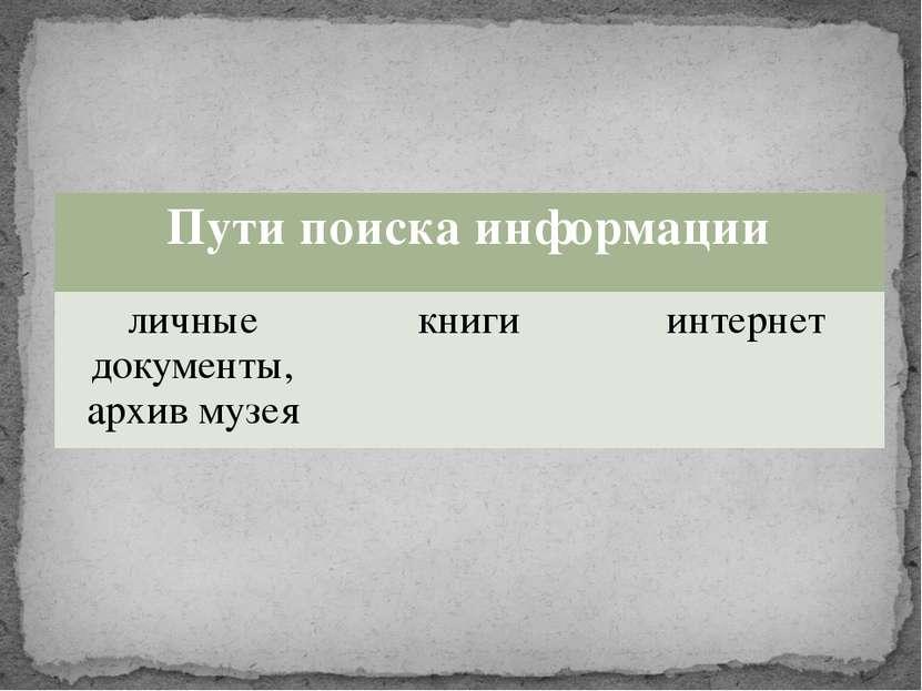 Пути поиска информации личные документы, архив музея книги интернет