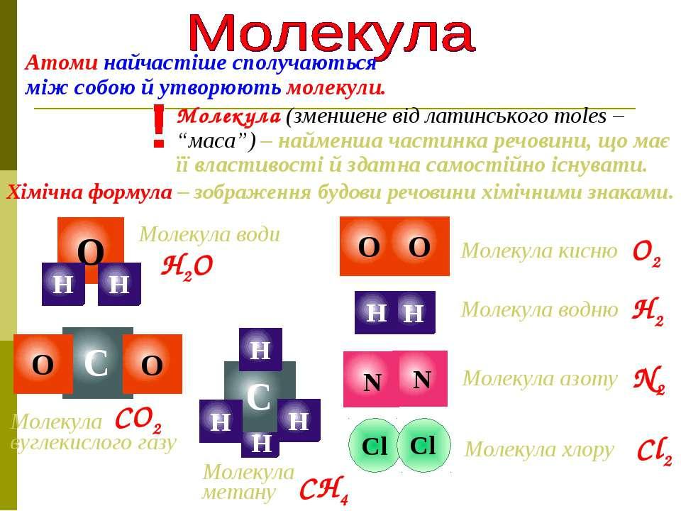 """Молекула (зменшене від латинського moles – """"маса"""") – найменша частинка речови..."""