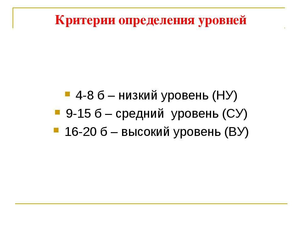 Критерии определения уровней 4-8 б – низкий уровень (НУ) 9-15 б – средний уро...