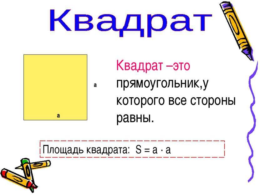 а a Квадрат –это прямоугольник,у которого все стороны равны. Площадь квадрата...