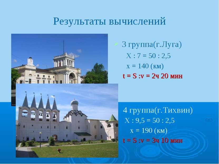 Результаты вычислений 3 группа(г.Луга) Х : 7 = 50 : 2,5 х = 140 (км) t = S :v...