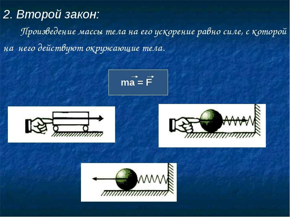 2. Второй закон: Произведение массы тела на его ускорение равно силе, с котор...