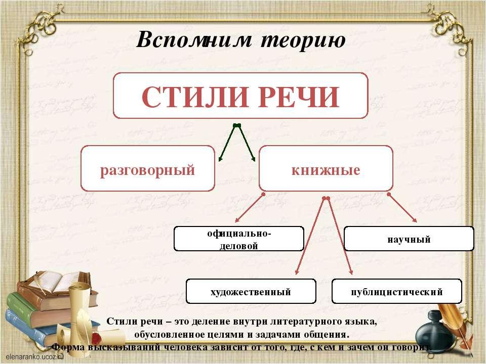 Вспомним теорию СТИЛИ РЕЧИ разговорный книжные художественный официально- дел...