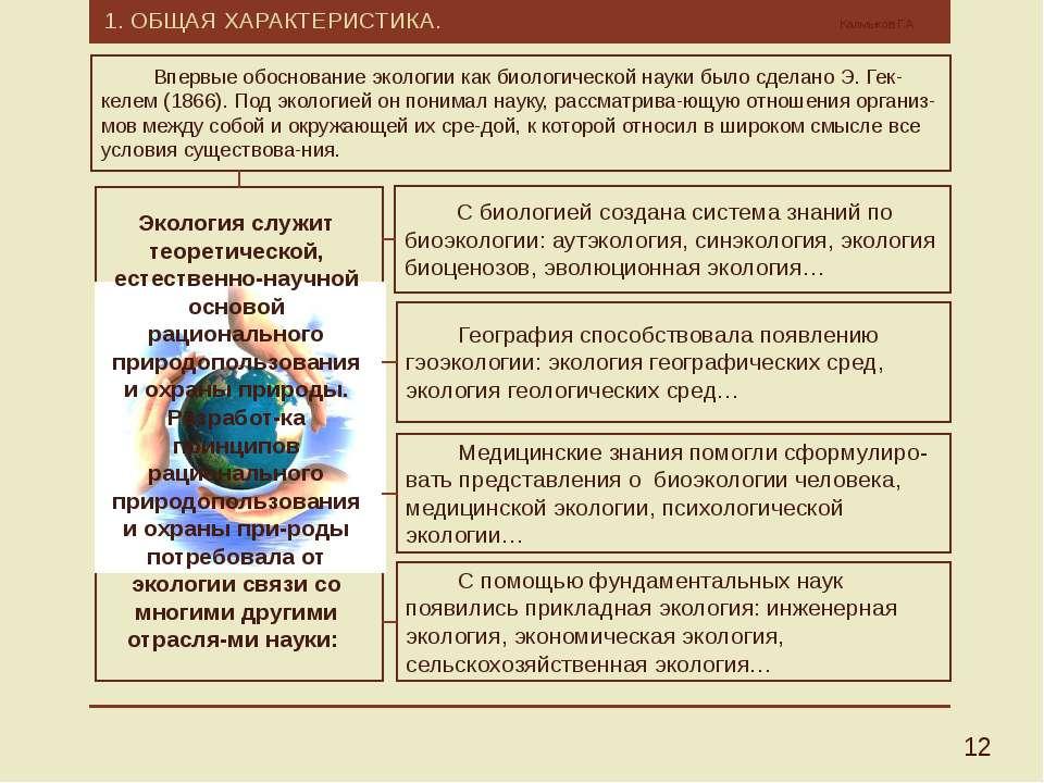 1. ОБЩАЯ ХАРАКТЕРИСТИКА. Калмыков Г.А. 12 Впервые обоснование экологии как би...