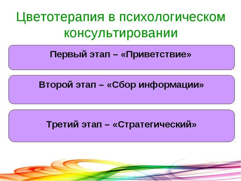 Цветотерапия в психологическом консультировании Второй этап – «Сбор информаци...