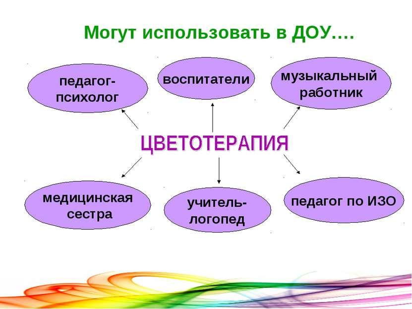педагог- психолог воспитатели музыкальный работник педагог по ИЗО учитель- ло...