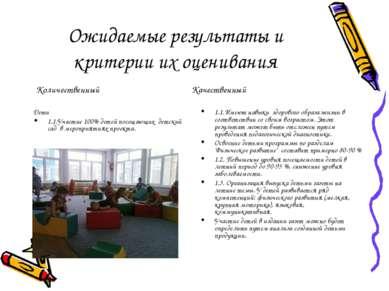 Ожидаемые результаты и критерии их оценивания Дети 1.1.Участие 100% детей пос...