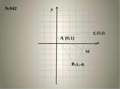 x y A (0;1) (1;-4) В С (5;2) М №942