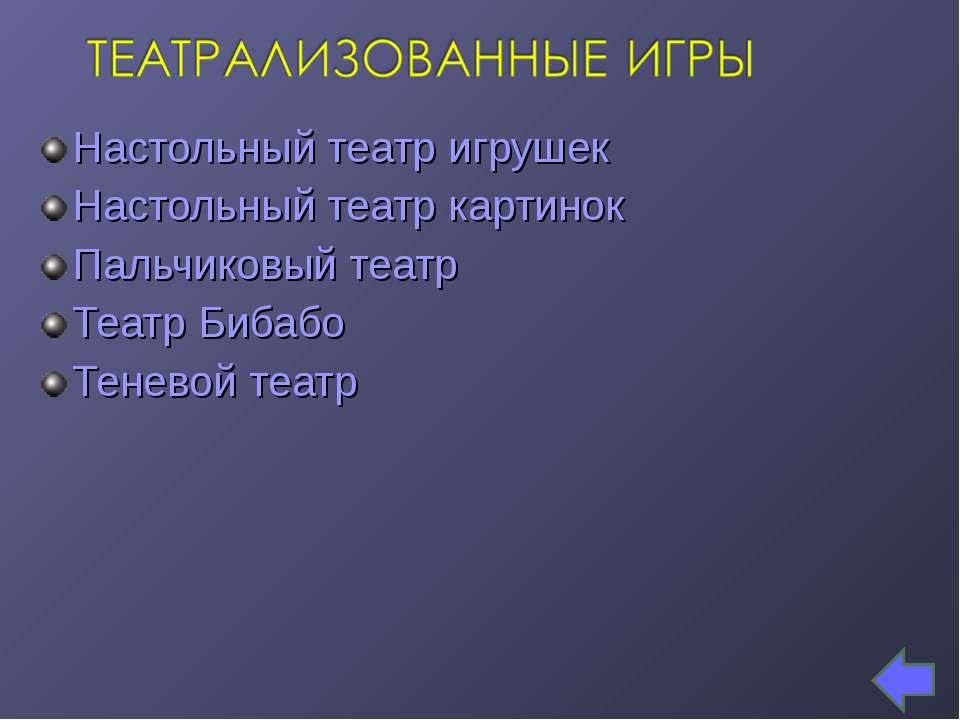 Настольный театр игрушек Настольный театр картинок Пальчиковый театр Театр Би...