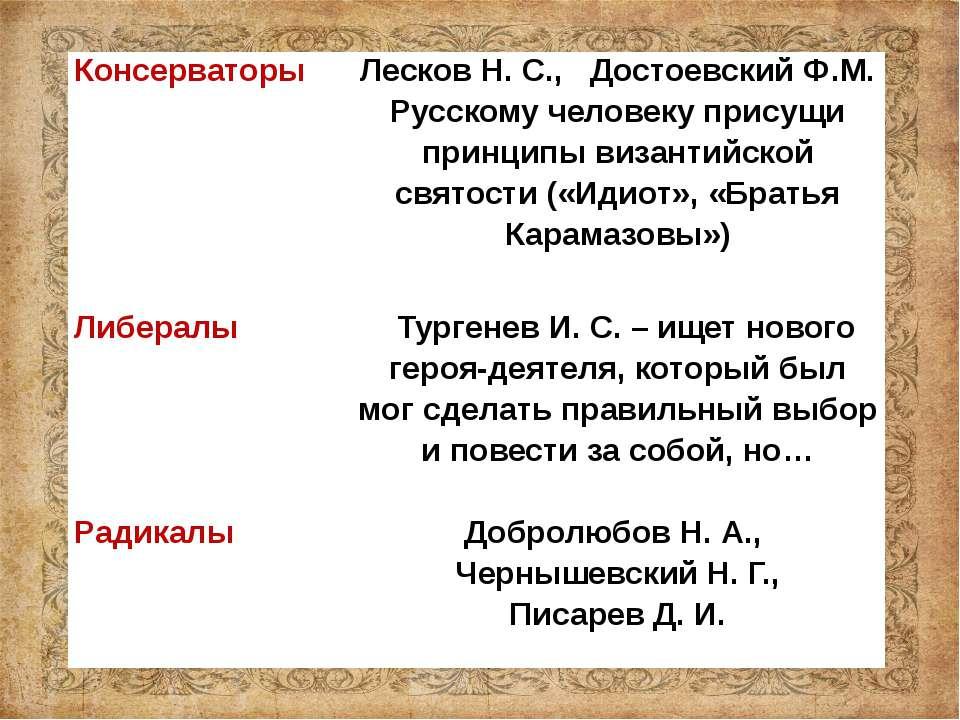 Консерваторы Лесков Н. С.,Достоевский Ф.М. Русскому человеку присущи принципы...